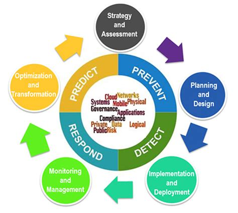 36 Management Accounting Dissertation Topics Examples For